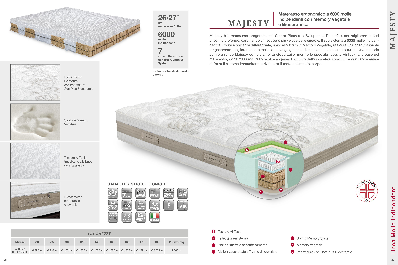 Permaflex-materasso-Majesty-Linea-molle-indipendenti-2-matrimoniale ...